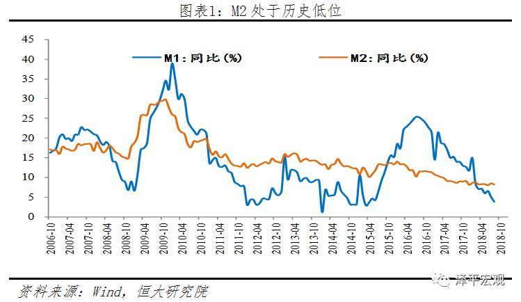 任泽平解读8月经济数据:要放水养鱼轻徭役重民利