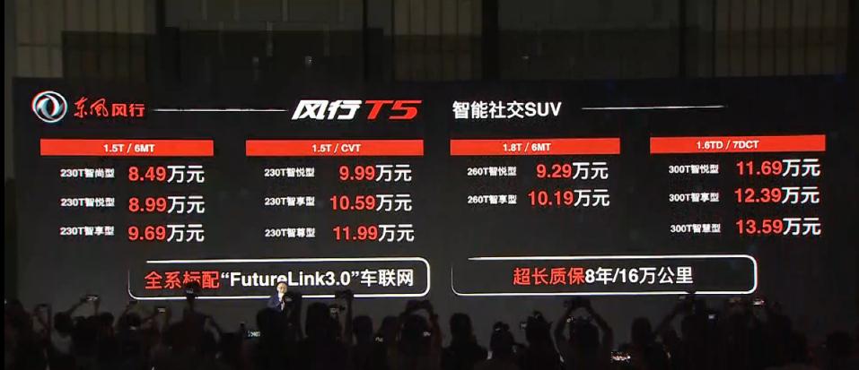 售8.49-13.59万元  东风风行T5正式上市
