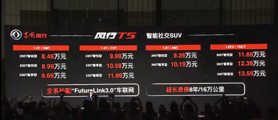售8.49-13.59萬元  東風風行T5正式上市