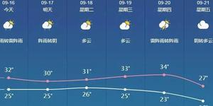 """受""""山竹""""影响 锡城将有暴雨"""
