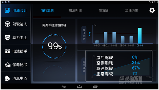 预售8.29万起  绅宝智行将于9月21日上市