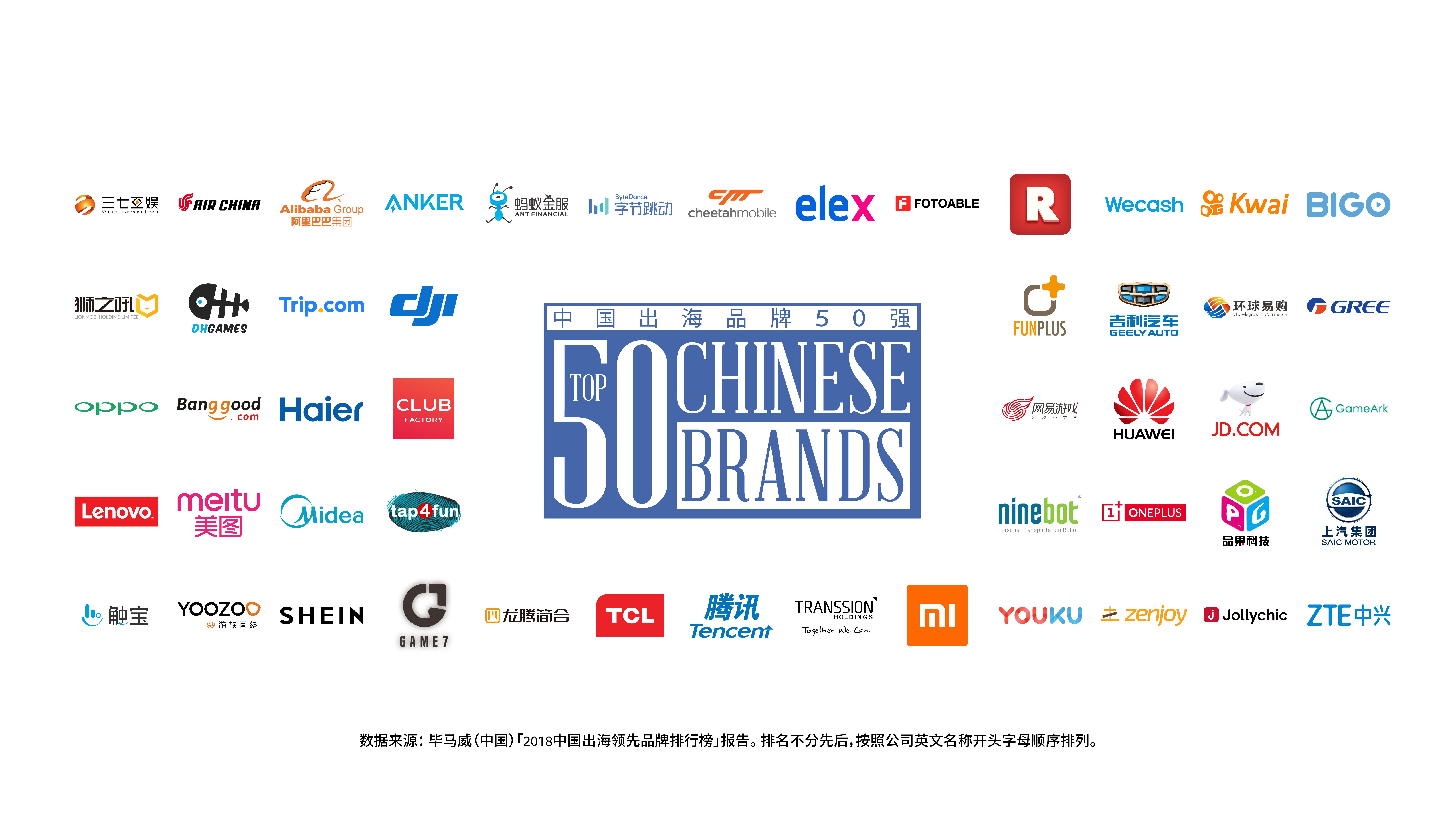2018中国出海领先品牌50强发布:网易游戏等上榜