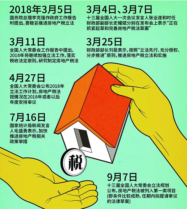 专家:房地产税本质并非调控房价或调节收入分配