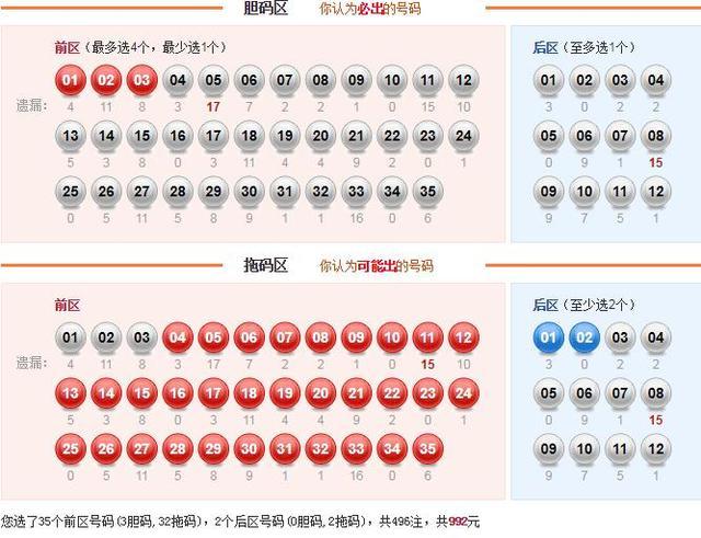 昨晚浙江彩民单票投注992元,中大乐透1602万追加头奖!