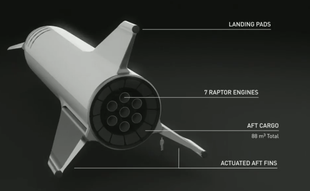 SpaceX:首位私人环月旅行者是日本文艺富豪