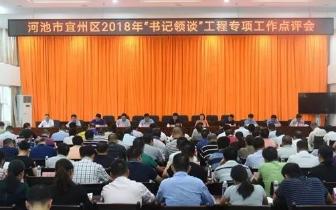"""翟红玲主持召开宜州区""""书记领谈""""工程工作点评会"""