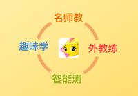 盒子鱼英语发布智能学习2.0,AI革新教学练测全环节