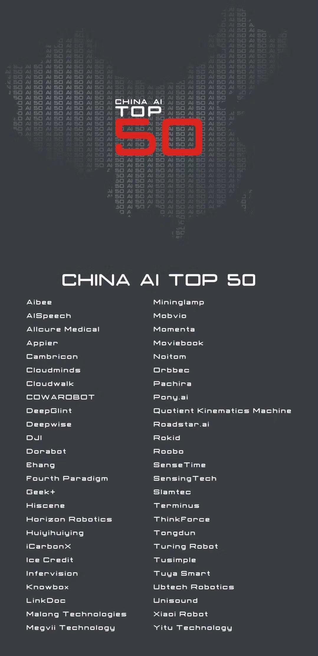 达沃斯论坛发布中国AI 50榜单 大疆、云从科技入选