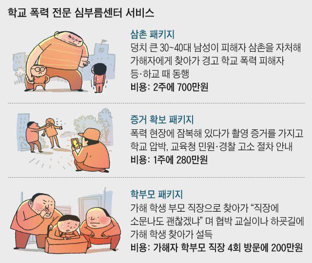 双语:对抗校园欺凌 韩国父母的这个做法有点霸气