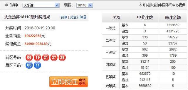 深圳一人1008元中1463万元 站点详细位置曝光!