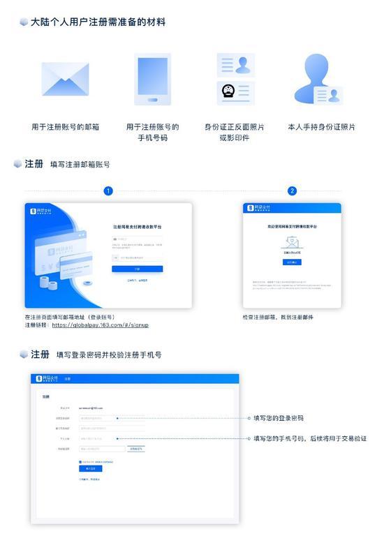 网易跨境收款平台即将上线 一站式提供跨境金融服务