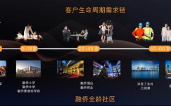 品牌价值188亿 融侨集团荣膺2018中国房企品牌价值18强