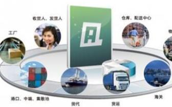 三门峡市推进公共信用信息平台建设