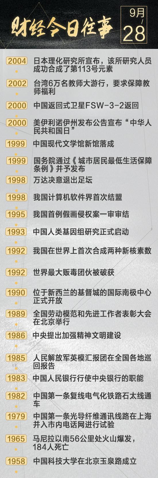 财经今日往事:中国人民银行专门行使中央银行职能