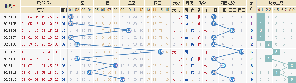 独家-[清风]双色球18114期专业定蓝:蓝球03 13