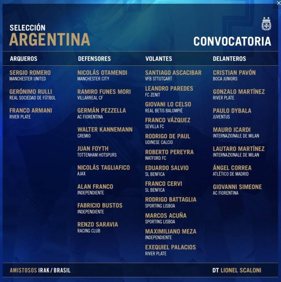 阿根廷新一期国家队名单:梅西继续缺席 伊卡尔迪入选