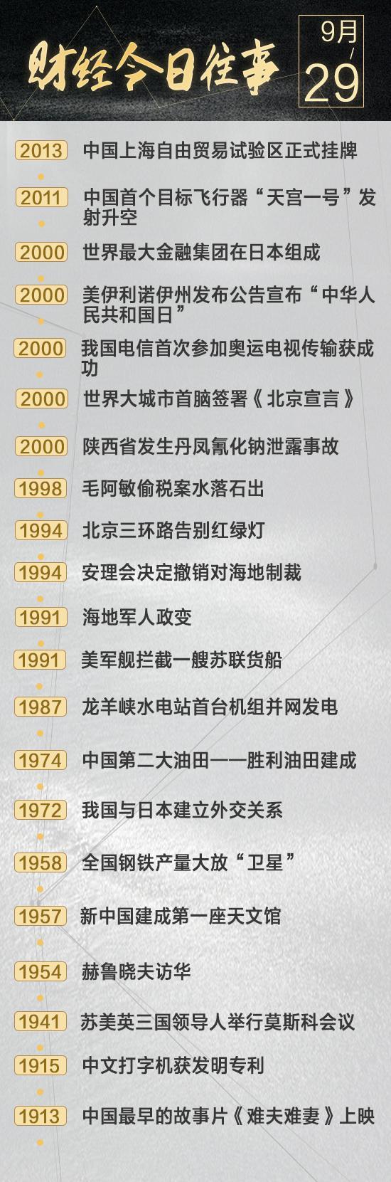 财经今日往事:国税总局宣布毛阿敏偷税案水落石出