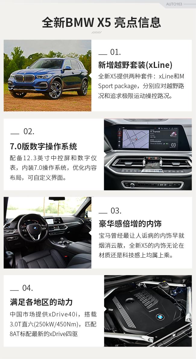能越野的全新BMW X5還是熟悉的寶馬嗎?