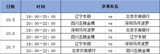 CBA季前赛完整赛程:辽川下月6日对决 鲁粤同日厮杀