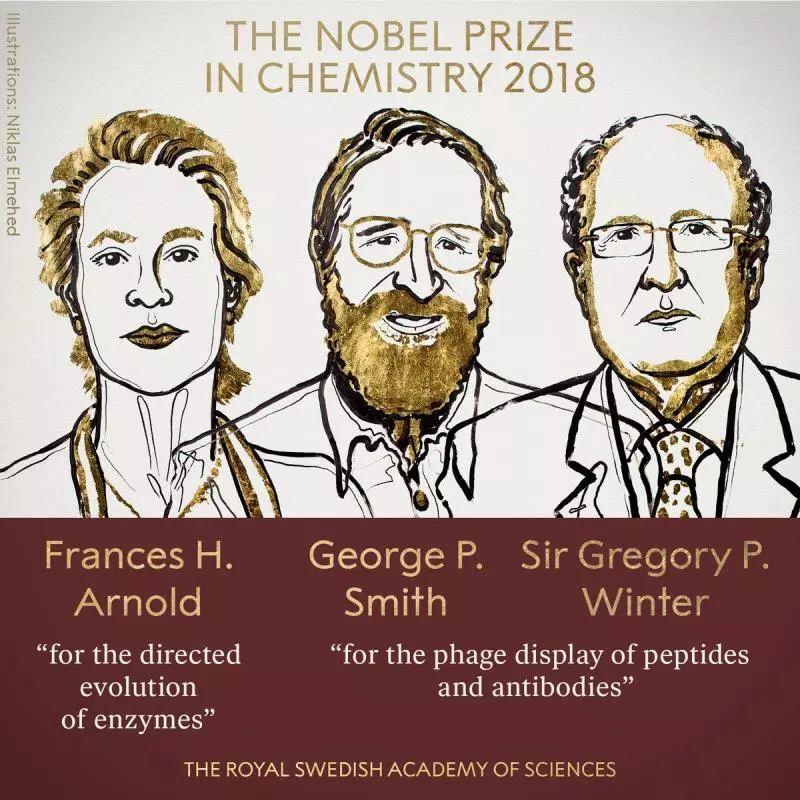 2018化学诺奖: 驾驭进化的力量, 改造生命的基石