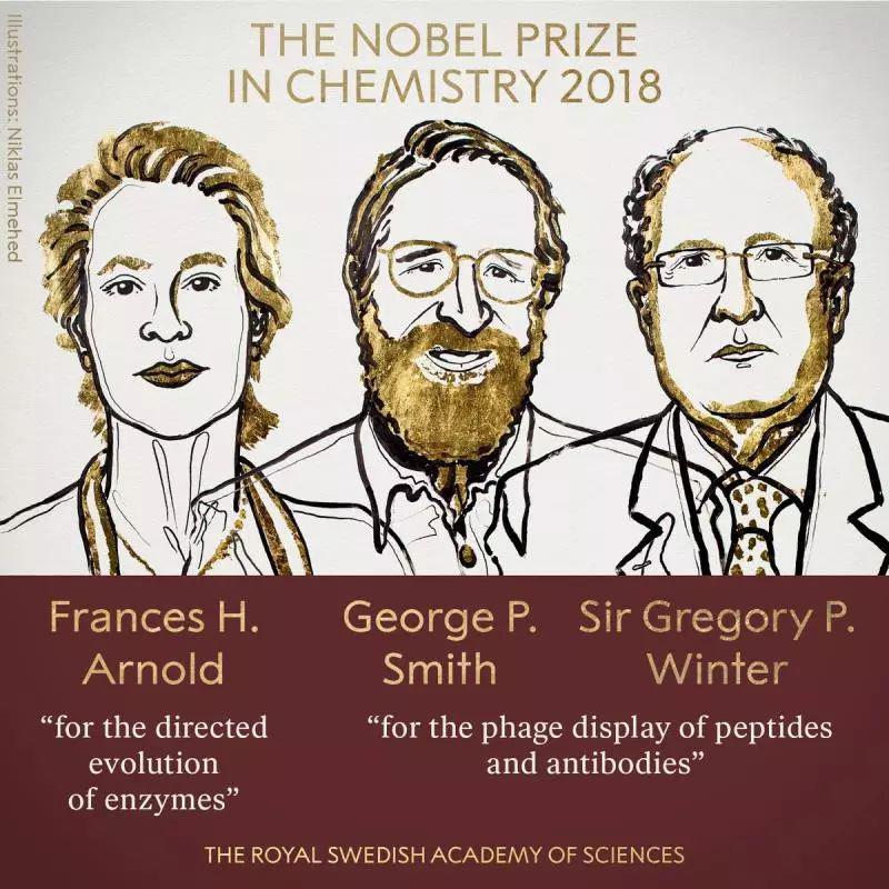 2018化学诺奖:驾驭进化的力量,改造生命的基石