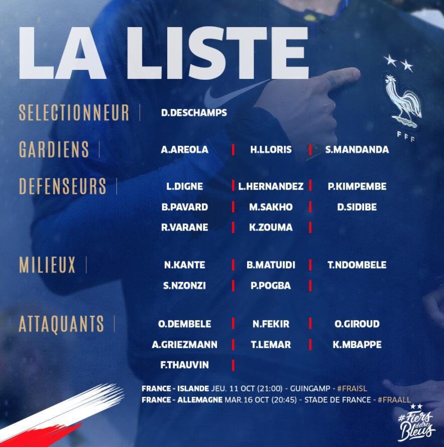 法国国家队名单:曼城大将落选 里昂新星首次入选