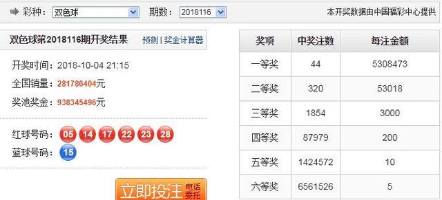 湖南彩民斩获30注530万 总金额超1.59亿元!