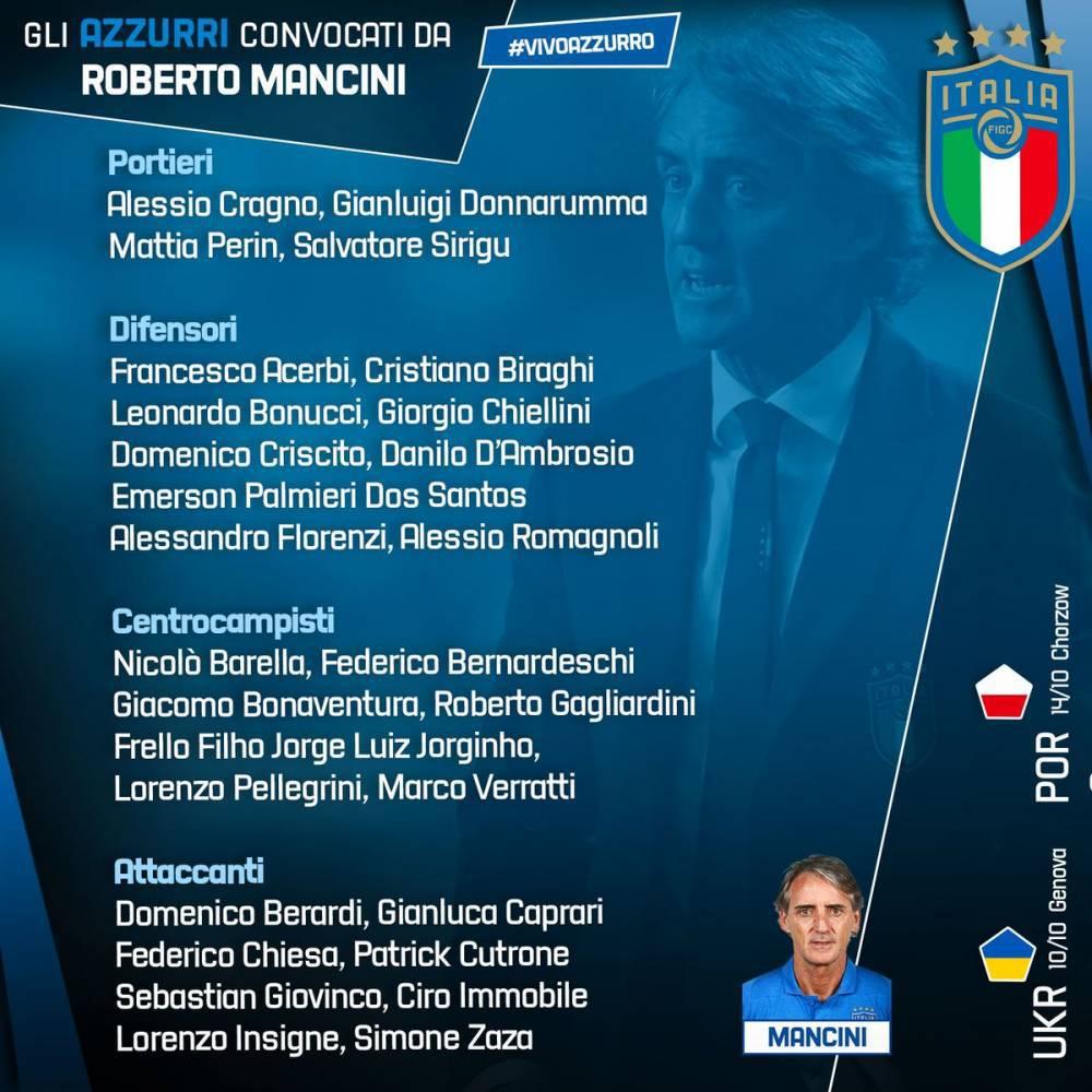 意大利国家队名单:乔大个3年后回归 巴洛特利落选