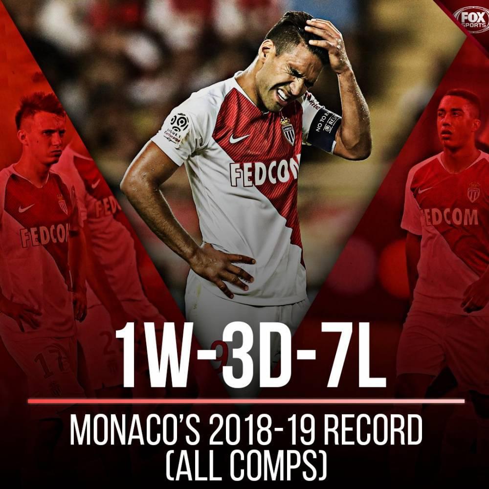 本赛季的摩纳哥,堕落没有底线!