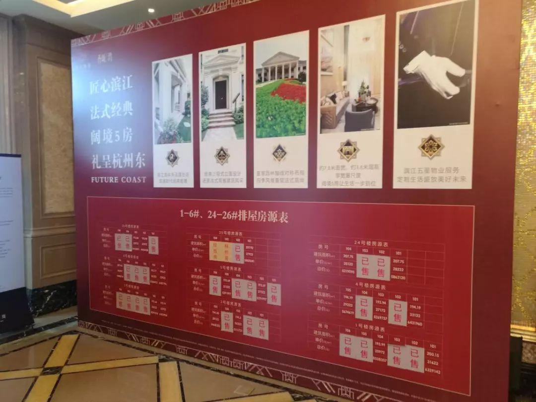 """实地探访杭州""""维权""""楼盘 楼市几大信号需重视"""