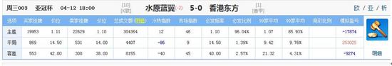 数据高手足彩9连中赚745倍 神预测中曼联惊天大逆转