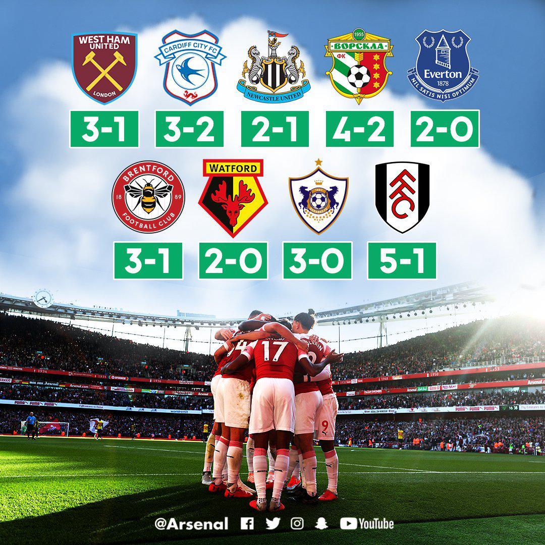 射门21-9,比分1-5!最被低估的球队9连胜了,哪说理去?