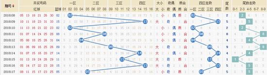 703彩票-[清风]极速分分彩18118期专业定蓝:蓝球09 16