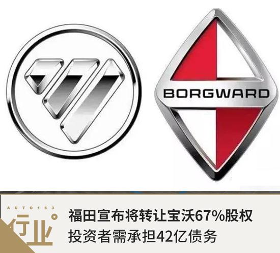 福田宣布将转让宝沃67%股权 投资者需承担42亿债务