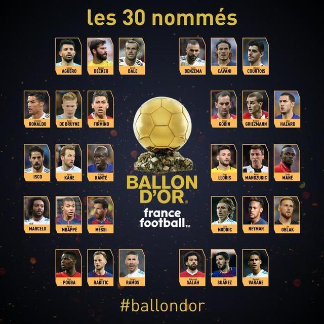 金球奖30人候选名单:皇马8人,法国7人入围