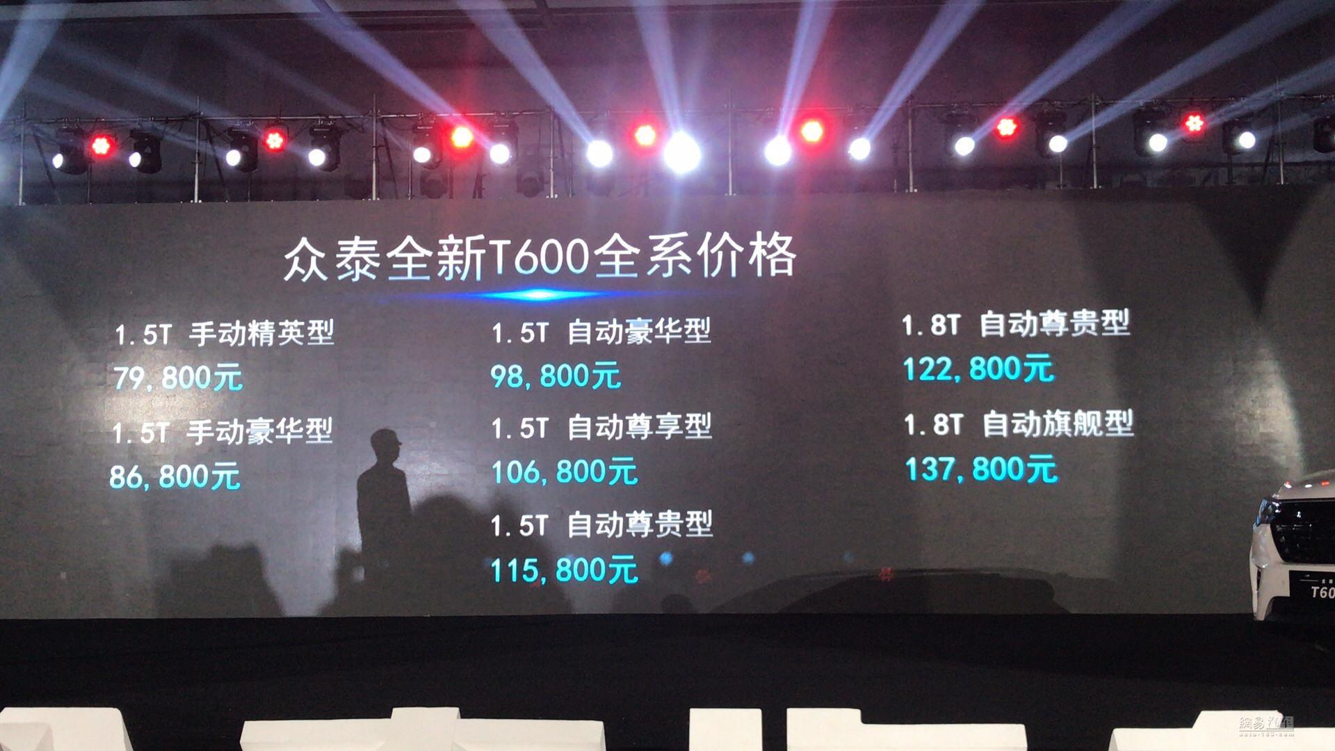售7.98-13.78万元 众泰全新T600正式上市