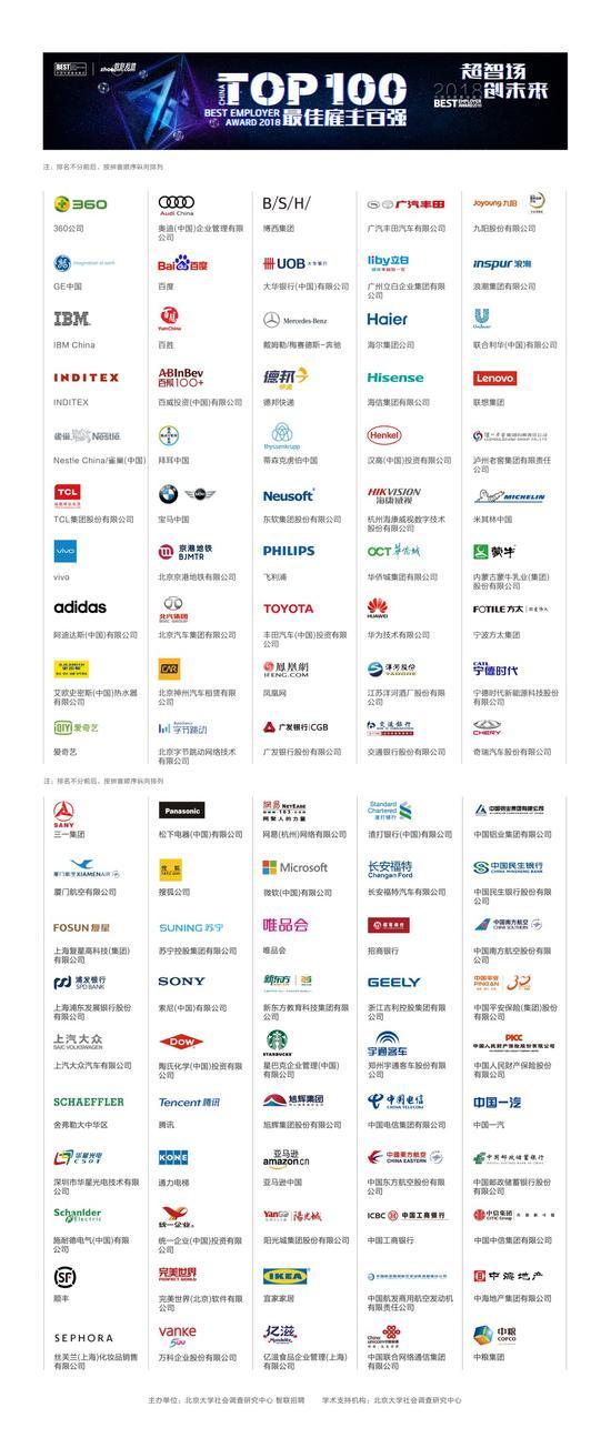 智联招聘CEO郭盛:互联网企业正在参与和改造制造业