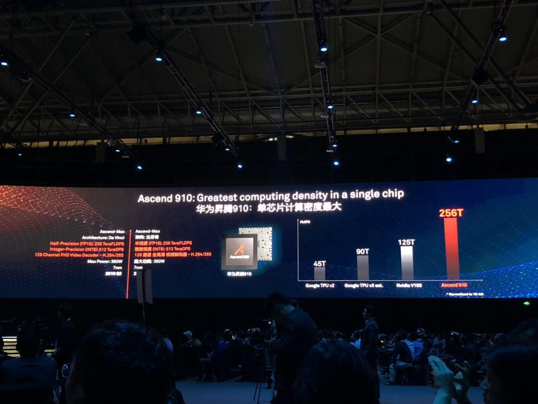 易读|传闻成真华为HC大会徐直军宣布华为两颗AI芯片