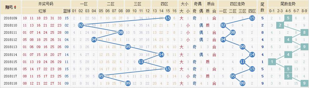 独家-[清风]双色球18119期专业定蓝:蓝球01 05