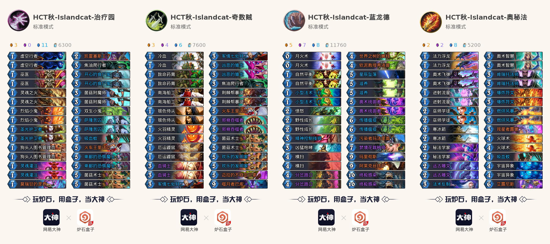 炉石传说:HCT秋季赛预测