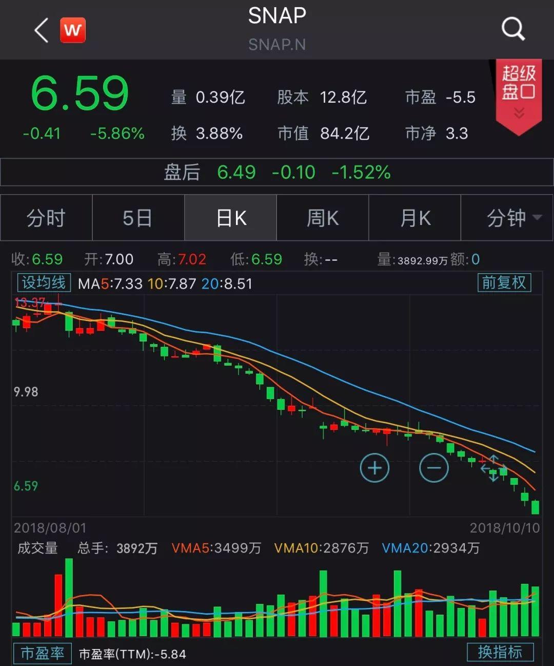 危机爆发!亚洲接力暴跌!日本股市跌幅扩大至3%