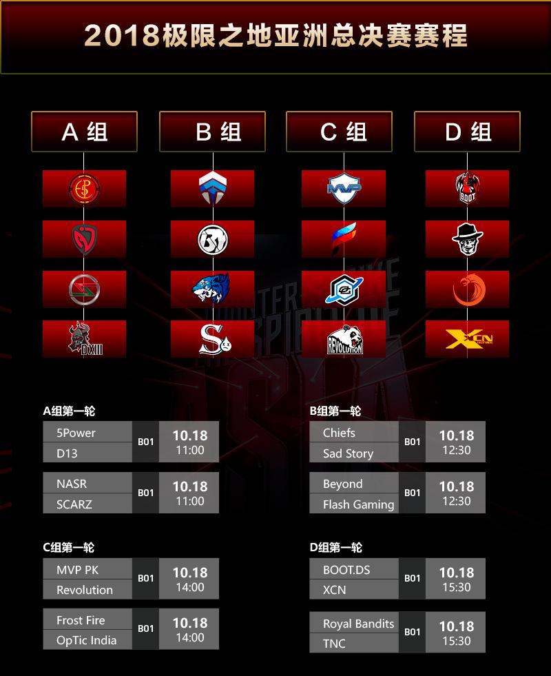 5Power首战D13 2018极限之地CS:GO亚洲总决赛分组公布!