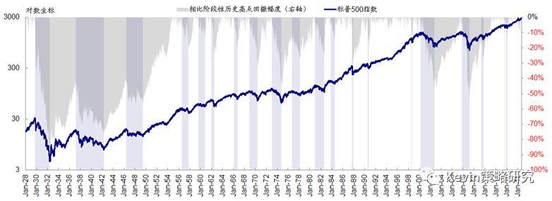 中金策略点评美股大跌 利率和政策变数是短期因素