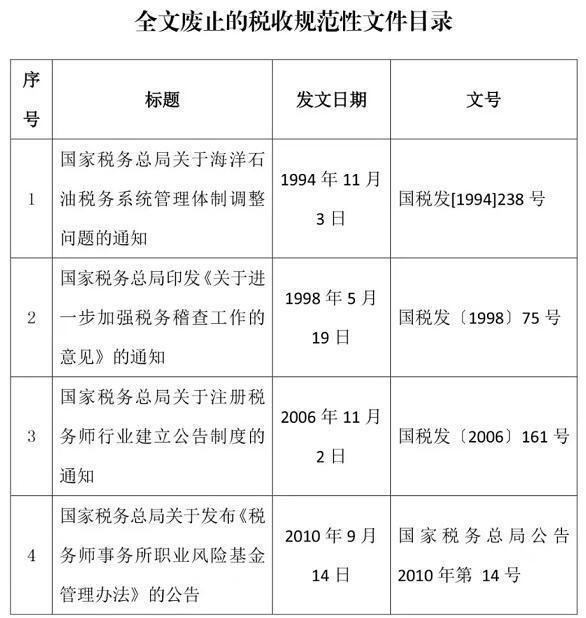 国家税务总局全文废止四项税收规范性文件