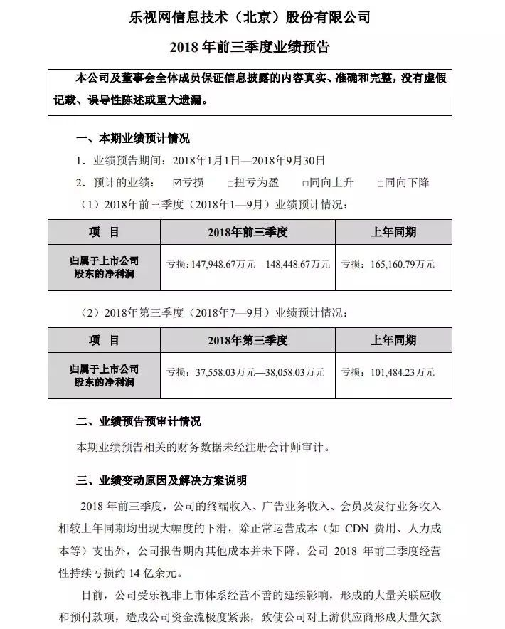 乐视网喊话贾跃亭:三季度巨亏15亿,回来还钱