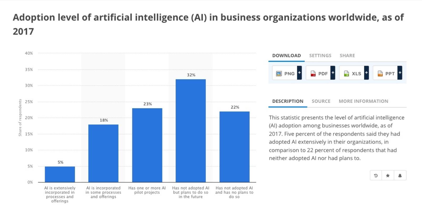 AI洞观. | .  AI寒冬将至?行业大咖呼吁重启 AI再出发