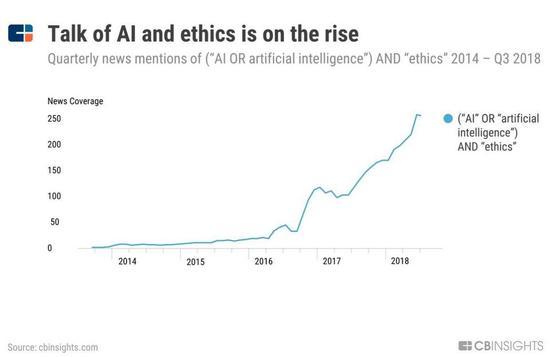 AI寒冬将至?行业大咖呼吁重启AI再出发