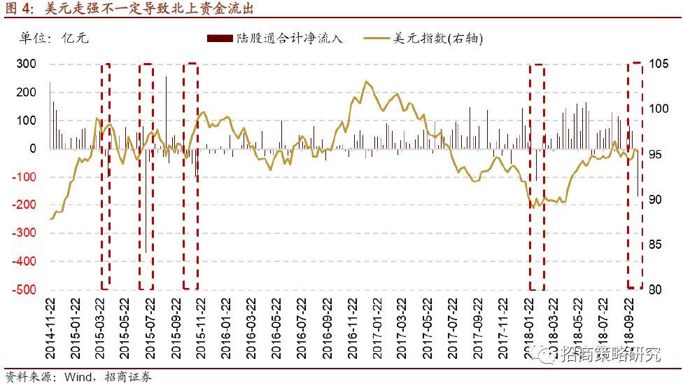 招商证券:外资流出创近三年新高 ETF净申购大增