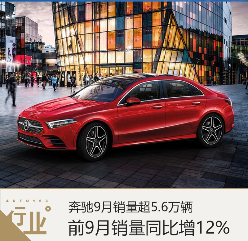奔驰9月销量超5.6万辆 前9月销量同比增12%