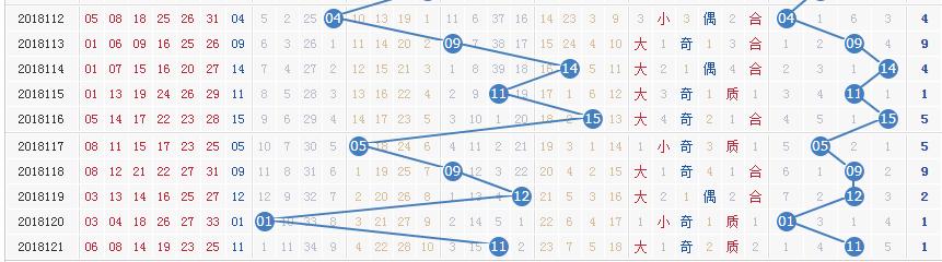 独家-[清风]双色球18122期专业定蓝:蓝球09 15